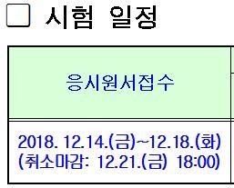 19년 제1회 공개경쟁 및 경력경쟁 임용시험 주요 내용 서울시